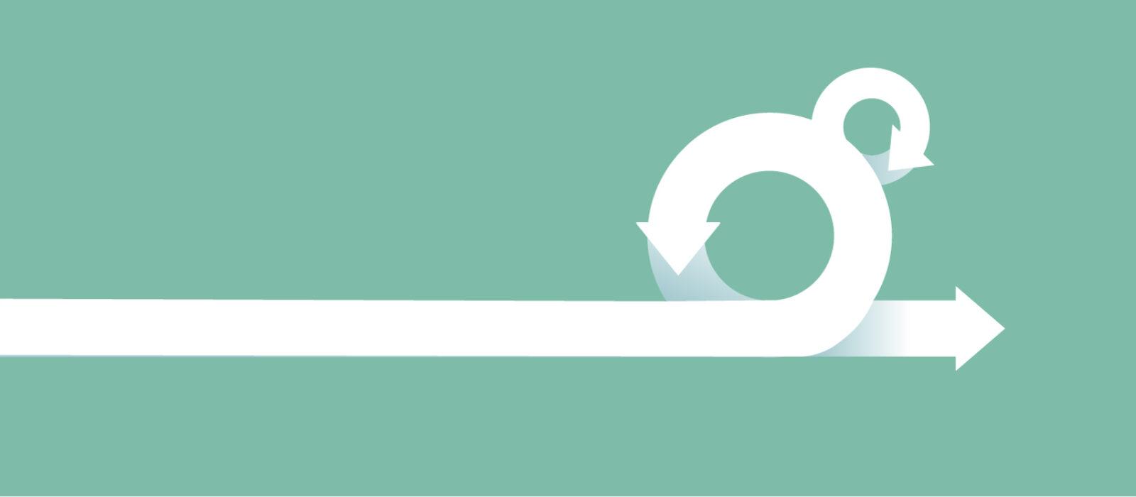 Agile Softwareentwicklung ist iterativ und inkrementell