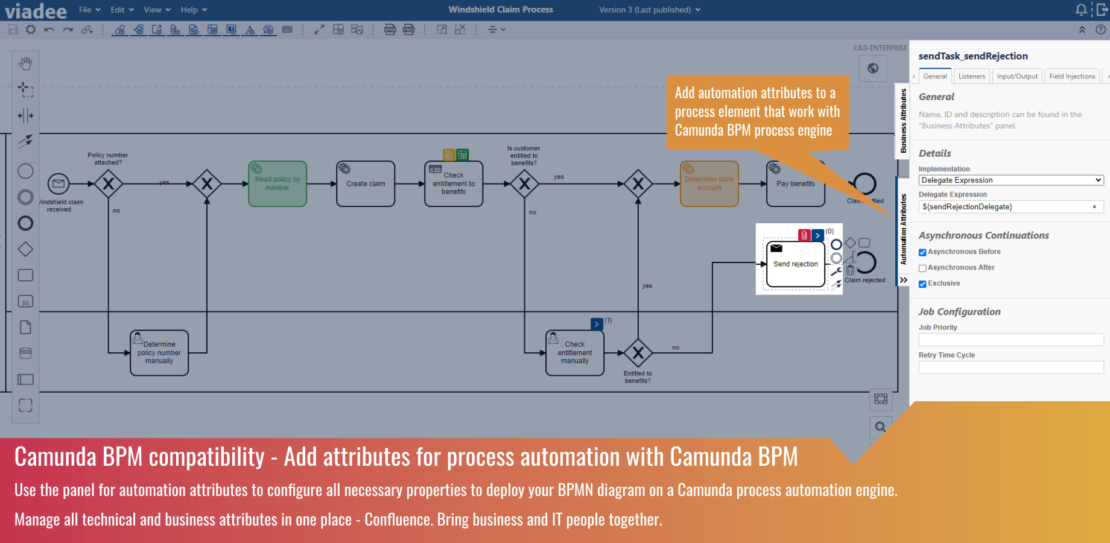 Add attributes for process automation with Camunda BPM
