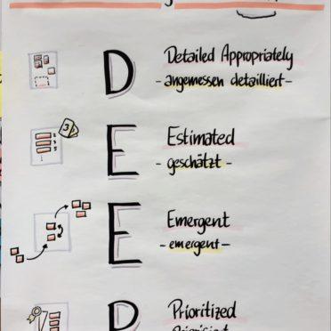 Product Ownership in agilen Projekten - Schulungsmaterial DEEP
