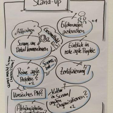 Erfolgsseminar zu Scrum und Agilen Methoden: Schulungsmaterial Stand-Up