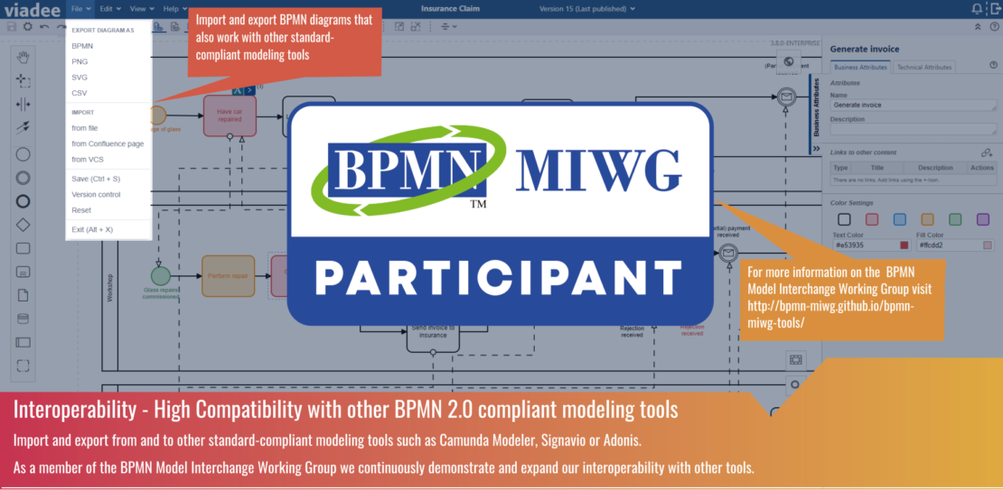 High compatibility with other BPMN 2.0 compliant modeling tools