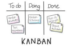 Kanban in agilen Projekten