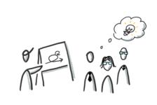 Scrum für Stakeholder:innen – Kurzseminar