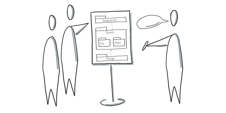 Seminar Praxisorientierte Software Architektur