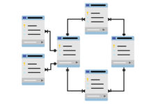 Analytisches SQL für BI